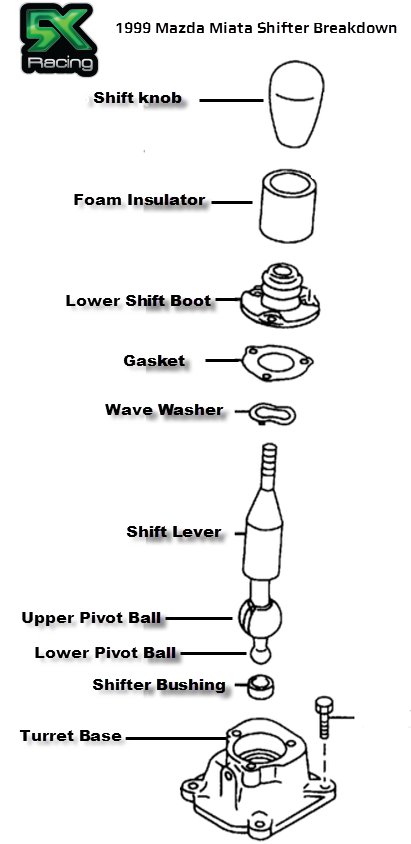 mazda miata transmission and shifter information