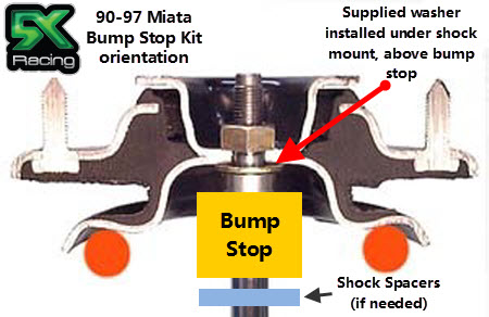 Miata Bump Stop Kit Assembly