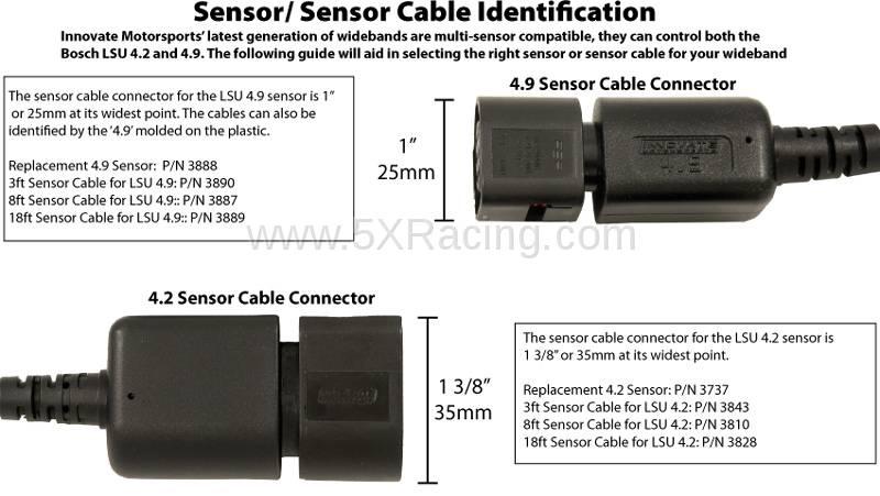F on Innovate O2 Sensor Wiring Diagram