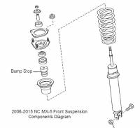 2006-2015 NC MX-5 Suspension Diagrams and Info Pictures Cover